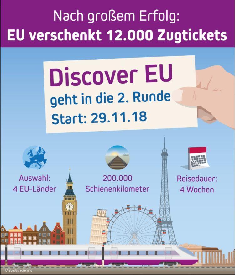 Wien statt Wahnebergen, Lissabon statt Lübberstedt: Mit dem Zug durch ganz Europa!