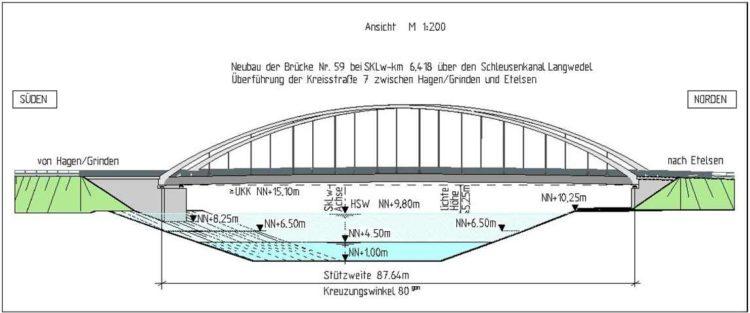 Finanzierung der Brücke nach Hagen-Grinden gesichert